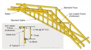 outlooker ladder gable end detail drawing