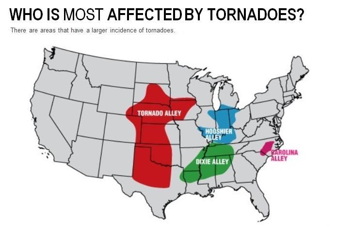 tornado-ally