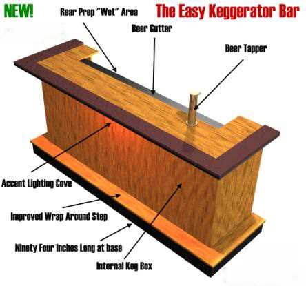 Diy Bar Plans. Easy Kegerator Bar Diy Plans A
