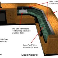 What is a Wet Bar? Definition and Features