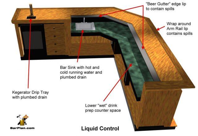 wet bar features